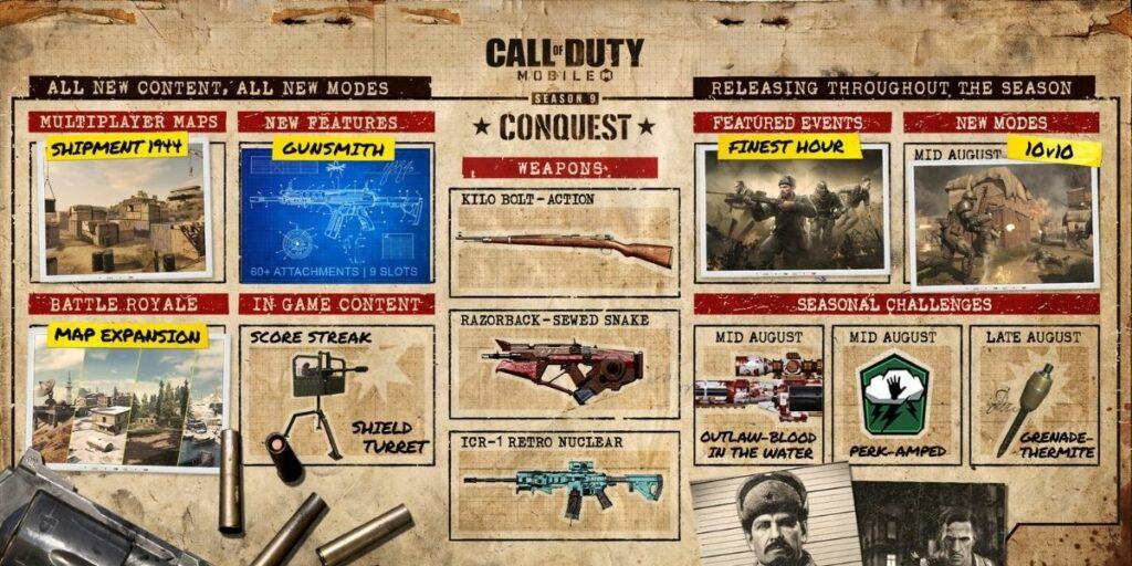 نقد و بررسی سلاح های بازی کالاف دیوتی