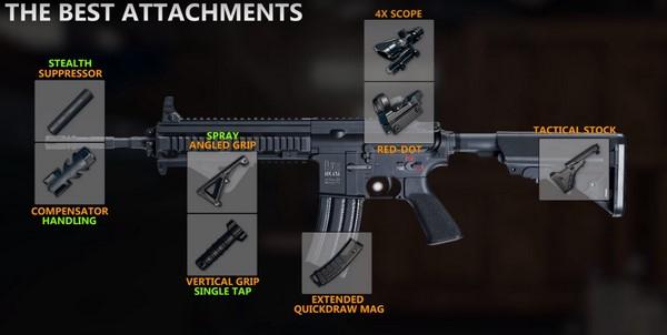 آموزش بهترین تنظیمات برای اسلحه M416 بازی پابجی موبایل